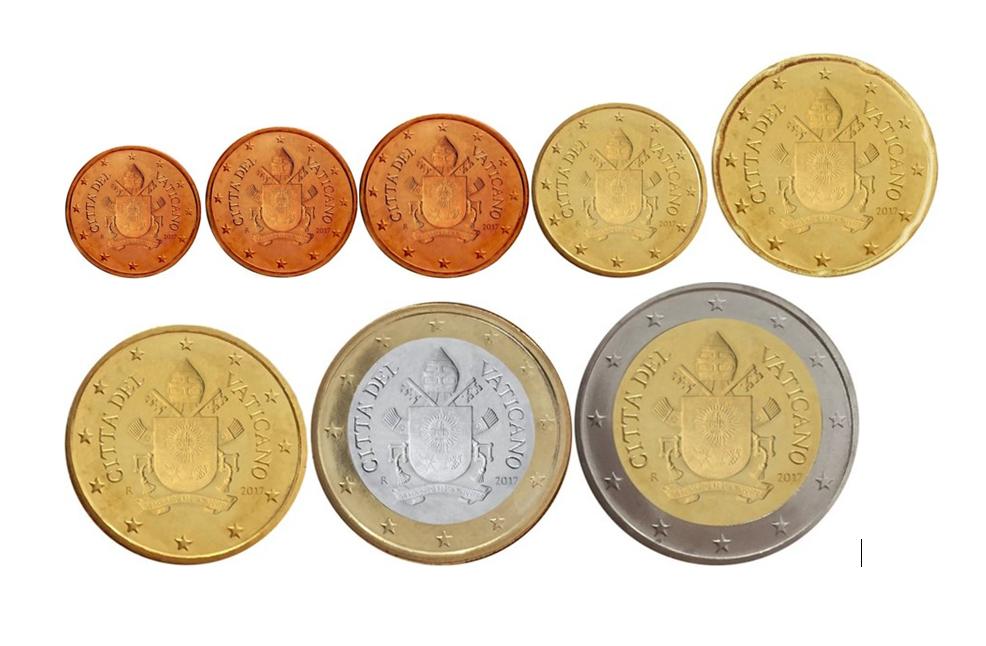 Monnaie du Vatican © eur-lex.europa.eu